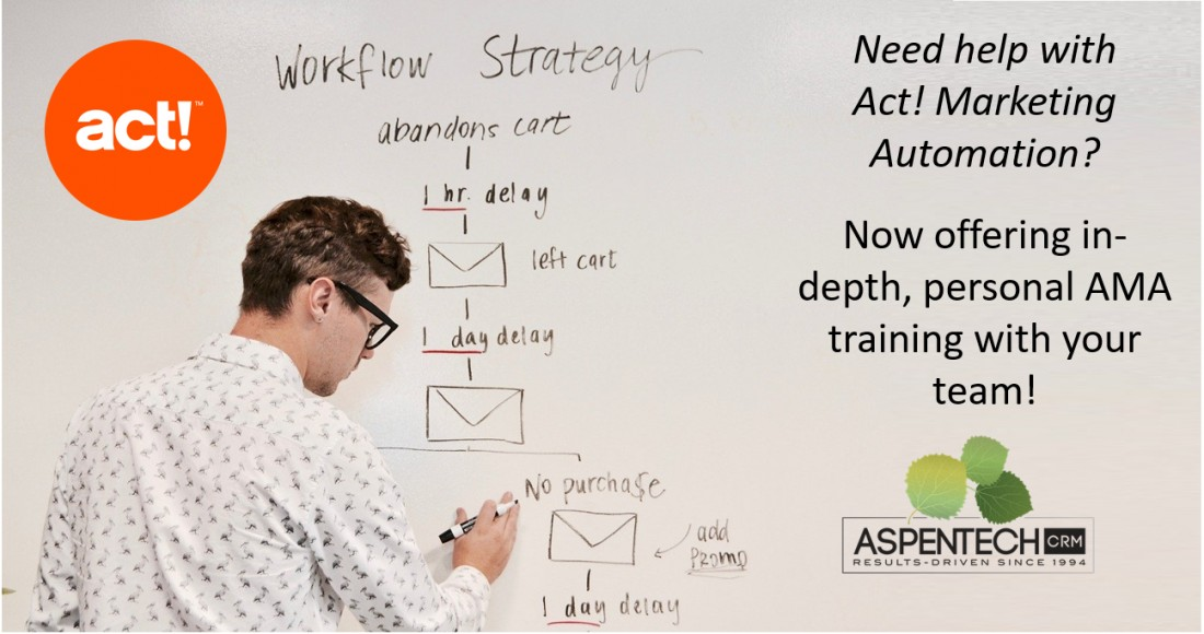 New Act! Marketing Automation Custom Training - Blog: CRM Solutions & Industry News | AspenTech CRM - AMA_FlowChart_ACG
