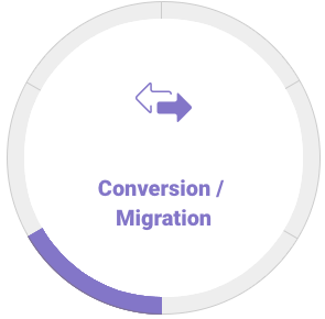 CRM Hosting Services Alpharetta GA - AspenTech CRM - conversion-migration