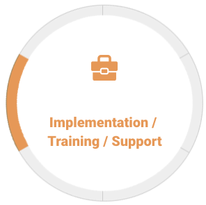 CRM Technology Consulting Marietta GA - AspenTech CRM - implementation-training-support