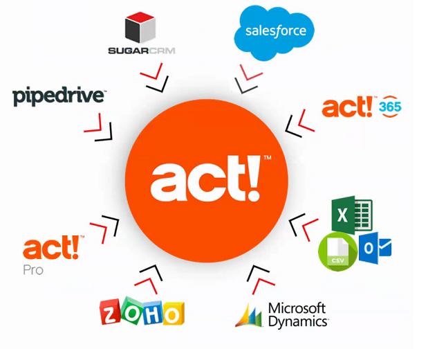 What's New in Act!: Features & CRM Capabilities | AspenTech - v21